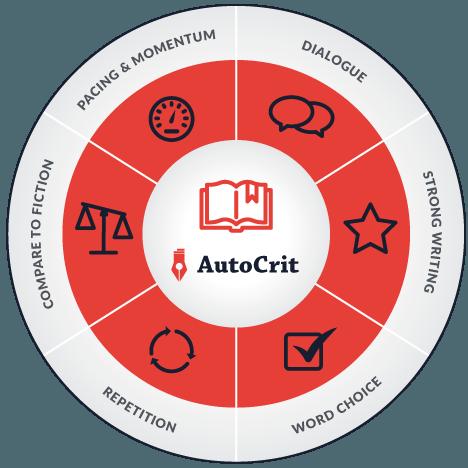 AutoCrit Tools Inforgraphic