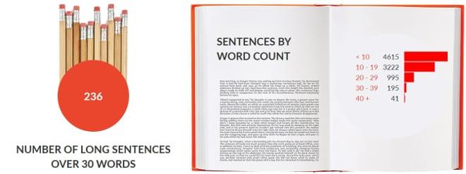 Hunger Games Sentence Length Report