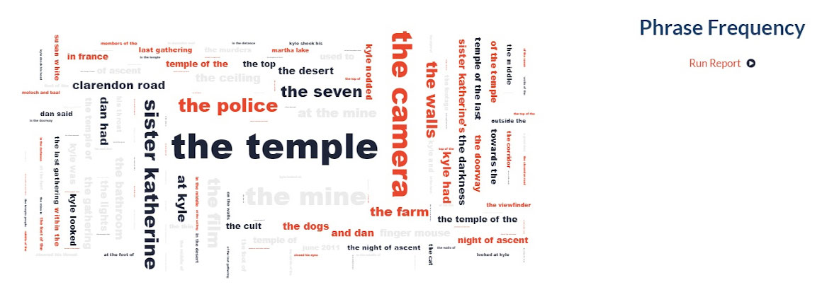 Last Days phrase frequency word cloud