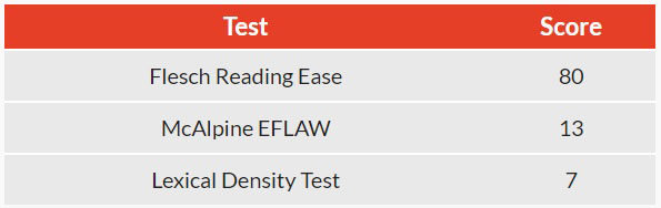 The Silent Wife - Readability statistics