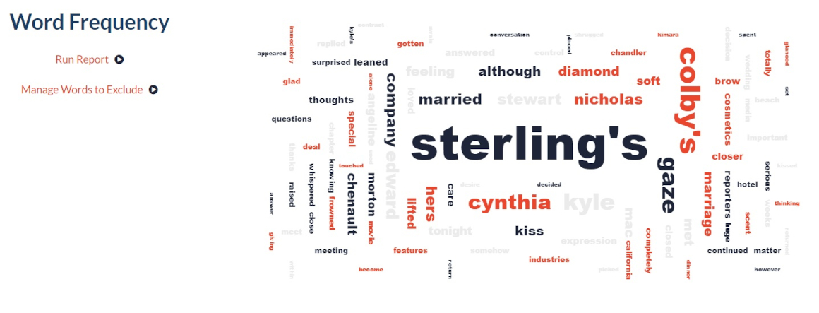 One Special Moment by Brenda Jackson - most frequent words with character names excluded