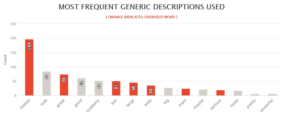 Hyperion - most frequent generic descriptions used
